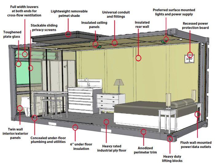 Plantas de casas containers