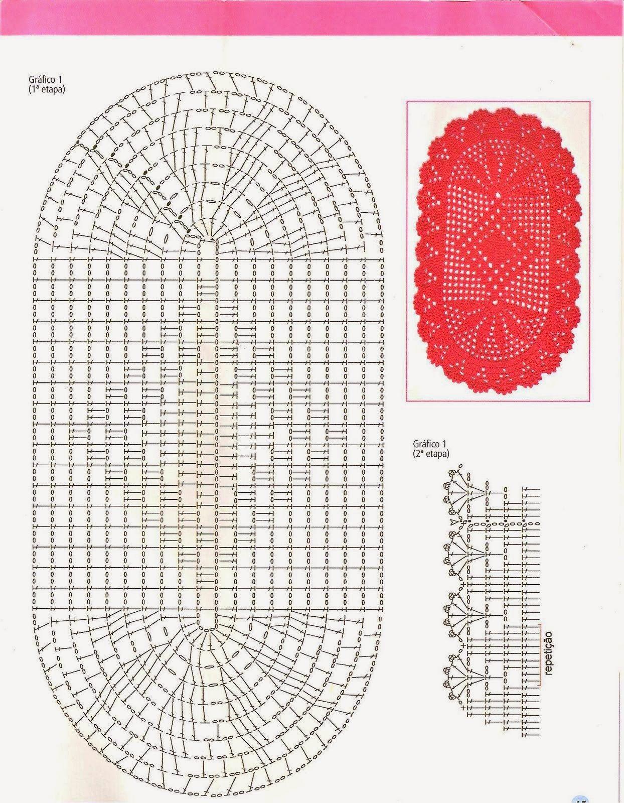 grafico oval