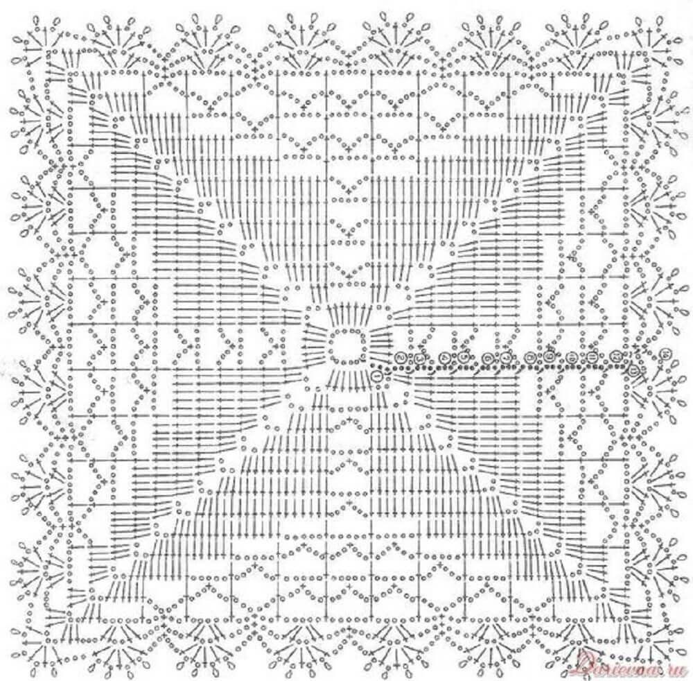 grafico quadrado