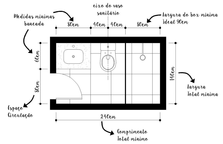 Banheiro quadrado planta baixa